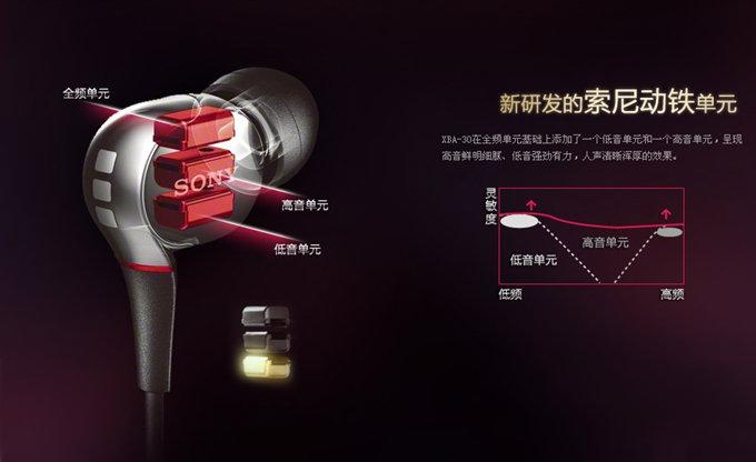 Sony XBA-30