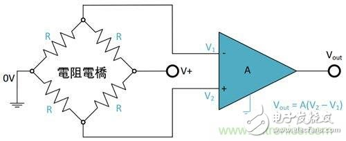 Is resistor matching and stability really a guarantee for op amp performance?