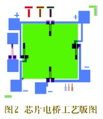 Figure 2 Chip Bridge Process Layout