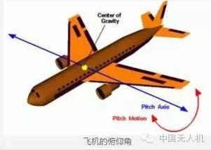 UAV flight control system