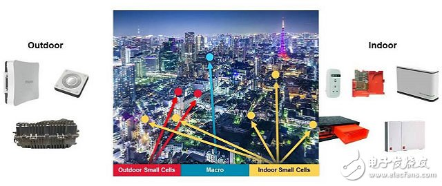 Small cell base stations are preparing for a big counterattack?