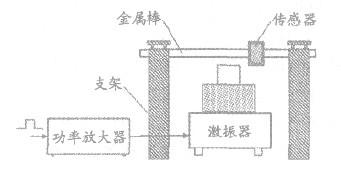 Figure 4 diesel engine speed signal generator
