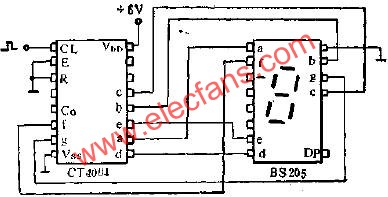Application circuit diagram for CT4004 and BS205 connection