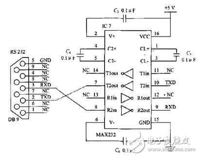 Figure 3 Connection diagram of RS 232 and MAX232