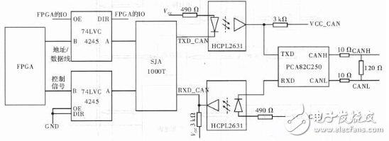 Design and Implementation of Hardware Circuit of Car Navigation System Based on DSP