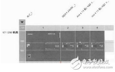 Figure 3 PLC hardware composition