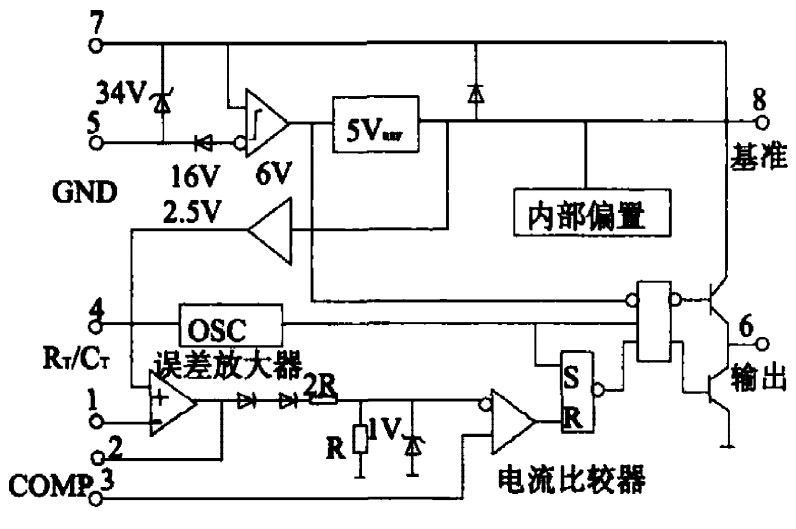 Figure 2 VC3842 functional block diagram