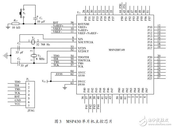 Figure 3 MSP430 microcontroller master chip
