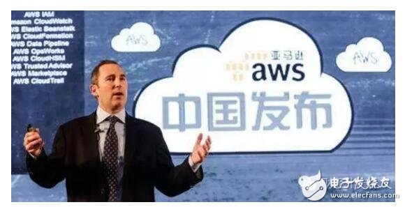 Cloud battle between Ali and Amazon Cloud computing is becoming a commercial infrastructure