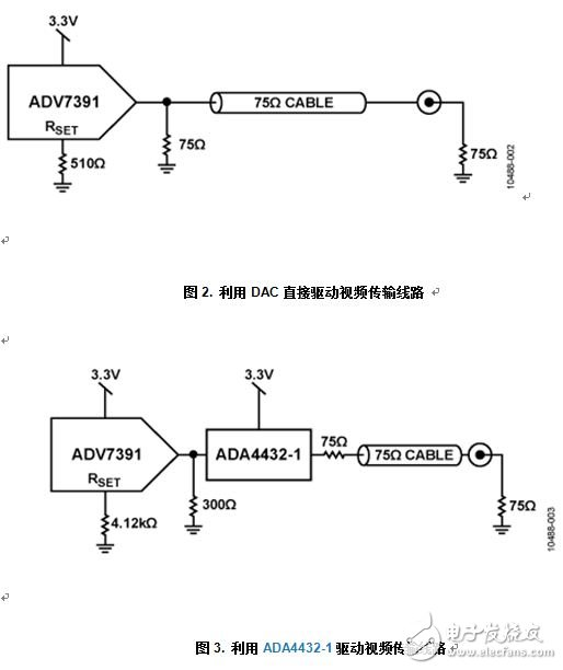 Reliable composite video transmission solution with output battery short circuit protection