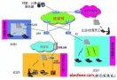 Cloud WIFI Technology Group Customer Network Application Case