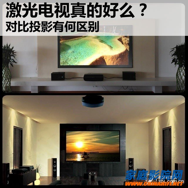 Is laser TV really good? What is the difference between contrast projection
