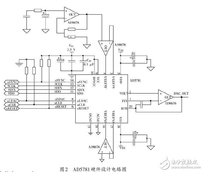 Figure 2 AD5781 hardware design circuit