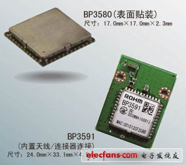 "Wireless LAN module ""BP3580/BP3591"""