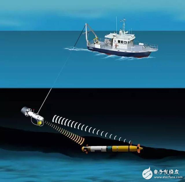Is there any technical difficulty in playing underwater drones?