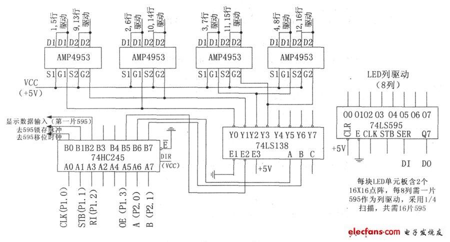 Figure 2 lattice unit board schematic