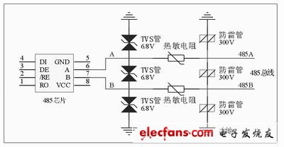 Schematic diagram of lightning protection surge protection design