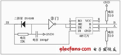 Schematic diagram of automatic transceiver conversion design