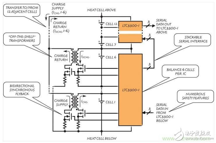 Expert Decryption: How to greatly improve the battery life of electric vehicles with active balancing technology