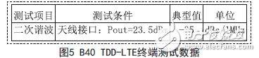 B40 TDD-LTE terminal test data