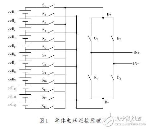 Monomer voltage inspection schematic