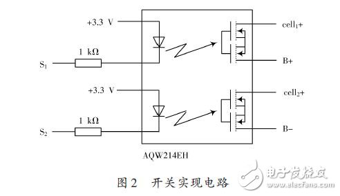 Switch implementation circuit