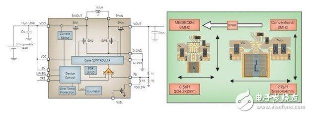 MB39C326 power chip internal block diagram