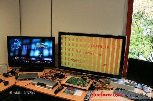 Allegro company video test data stream demo