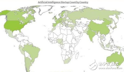 Year-end summary: Global investment and financing of artificial intelligence industry in 2016_Artificial intelligence, robotics, cloud computing