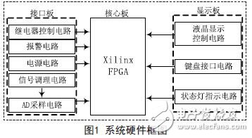 Block diagram of the unmanned aerial vehicle temperature inspection device