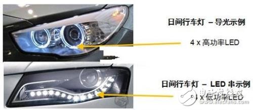 LED driver requirements and solutions for automotive lighting