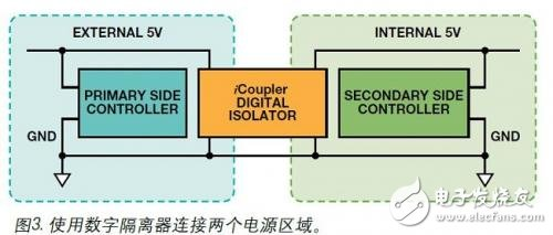 Connect two power zones using a digital isolator
