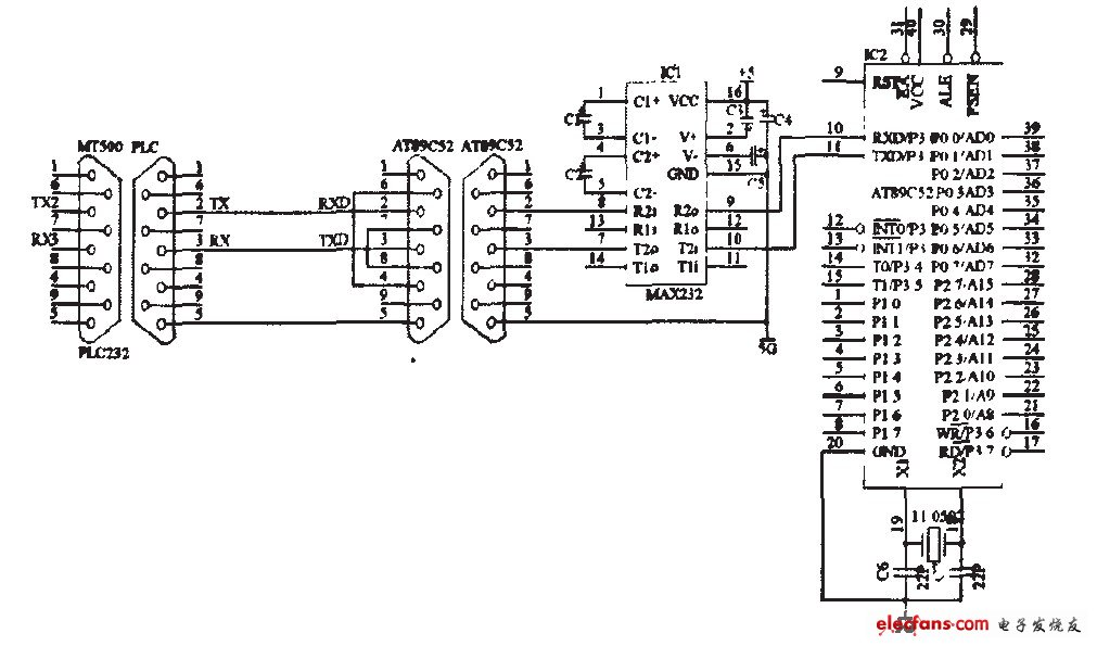 Communication connection method of touch screen and single chip computer