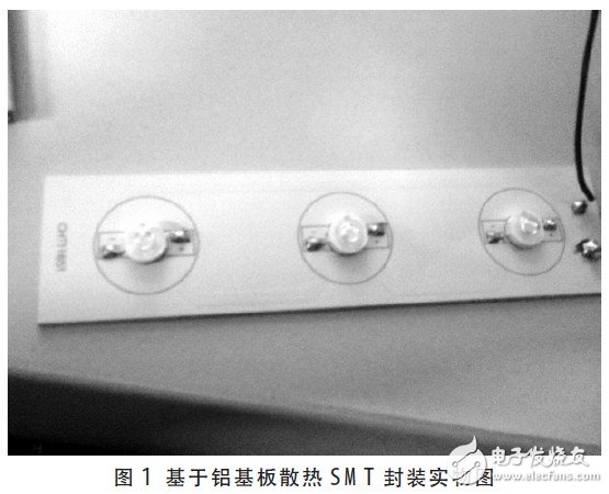 Specific physical aluminum substrate heat dissipation physical map