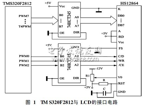Interface circuit of TMS320F2812 and LCD