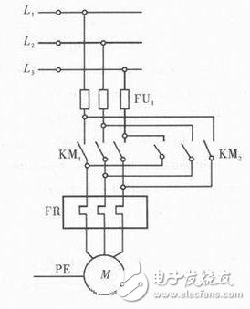 Principle design of three-phase asynchronous motor forward and reverse