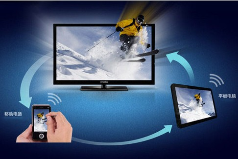Big data promotes three screens