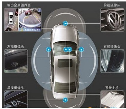 Looking at the trend of automotive electronic intelligence from the car modification service exhibition