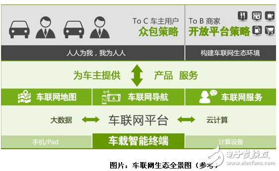 Dudu intelligently promotes the construction of urban smart traffic! The car network industry pattern or big change