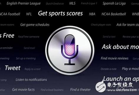 Development status of speech recognition technology