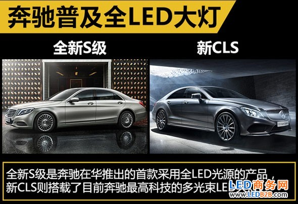 LED light source or laser Analyze the new lighting technology of BMW/Benz/Audi