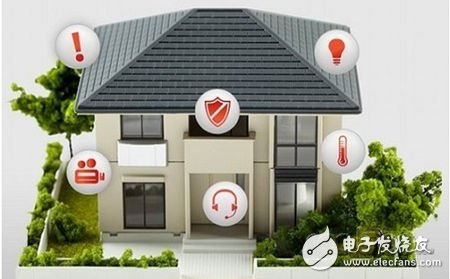 Smart home industry brand ranking TOP10