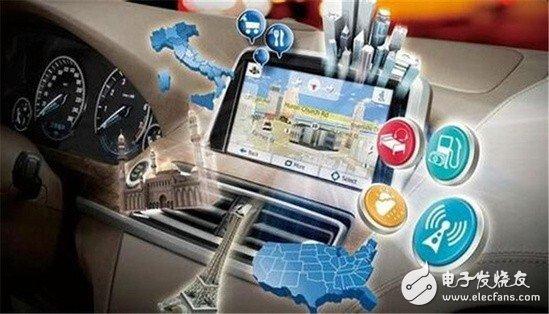 The future development trend of domestic automotive intelligent interconnection TOP10