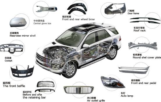 盘点汽车上需要追求创新的配置