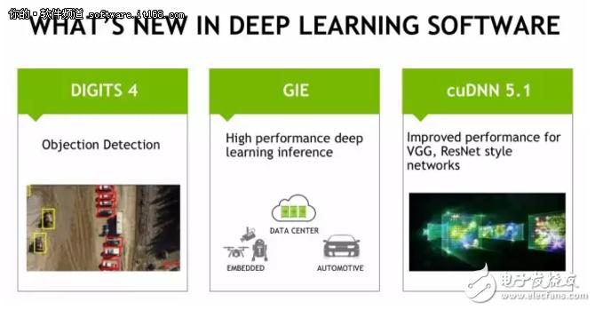 NVIDIA Deep Learning Software Platform Pushes Three Major Updates