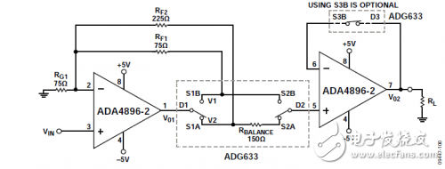 Construct a low noise gain selectable amplifier to drive low-resistance loads with the ADA4896-2 and ADG633