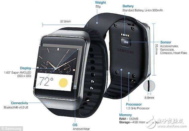 Shocked, smart watches will become a new entrance for hackers
