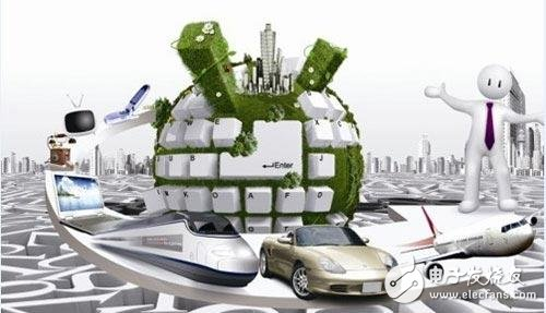 Three major opportunities for automotive electronics manufacturers in 2014