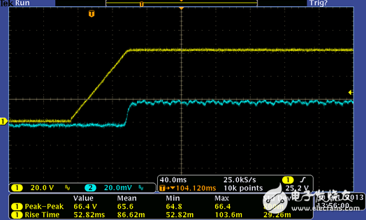 LED (80V/20mA) IT6874A climbing time: about 80ms