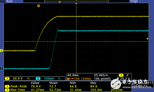 LED (80V/400mA) IT6874A climbing time: about 50ms